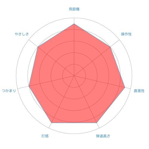 816H1-chart