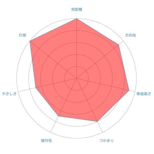 JGR-radar-chart