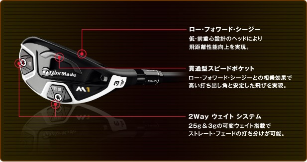 M1-UT-tech
