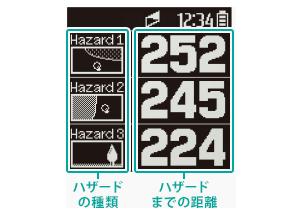 YG-WatchF-hazard