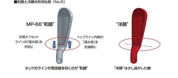 mp-66-01