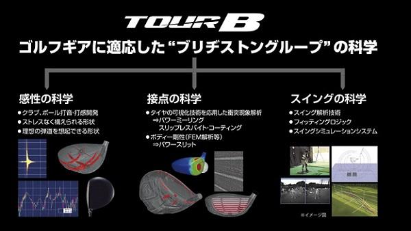 tourb-02